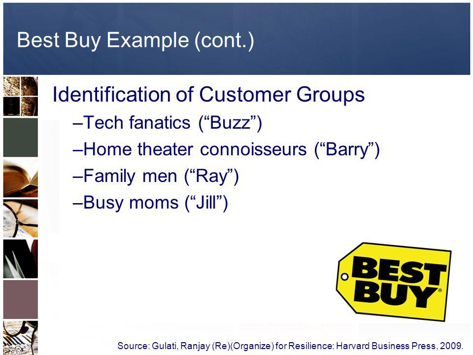 Best Buy Example (cont.) Identification of Customer Groups –Tech fanatics (Buzz) –Home theater connoisseurs (Barry) –Family men (Ray) –Busy moms (Jill
