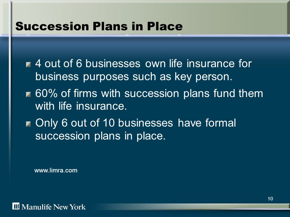 10 Succession Plans in Place 4 out of 6 businesses own life insurance for business purposes such as key person.