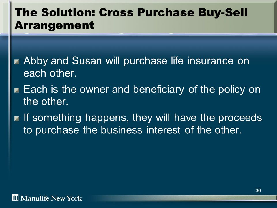 30 The Solution: Cross Purchase Buy-Sell Arrangement Abby and Susan will purchase life insurance on each other.