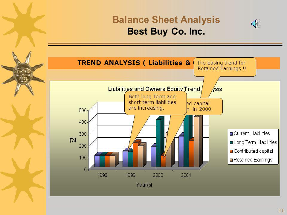 10 Balance Sheet Analysis Best Buy Co. Inc. TREND ANALYSIS ( Assets ) The rate of increase for the property plant and equipment is an indicator of the