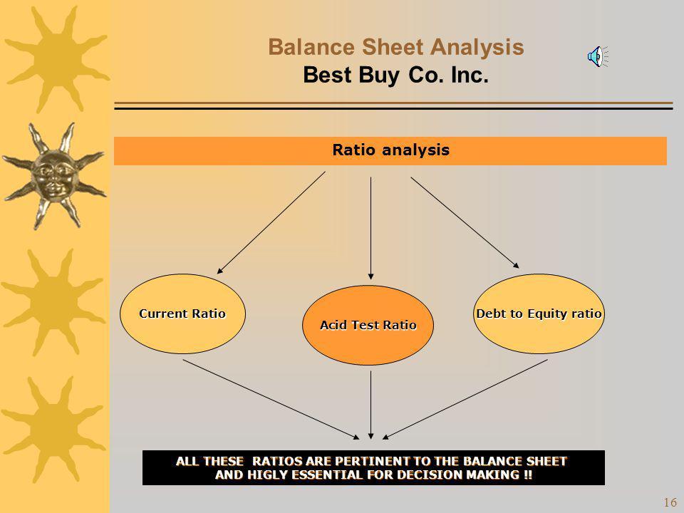 15 Balance Sheet Analysis Best Buy Co. Inc. Common Sized Balance Sheet ( Liabilities & SE) Best buy seems to be moving towards long-term Borrowings si