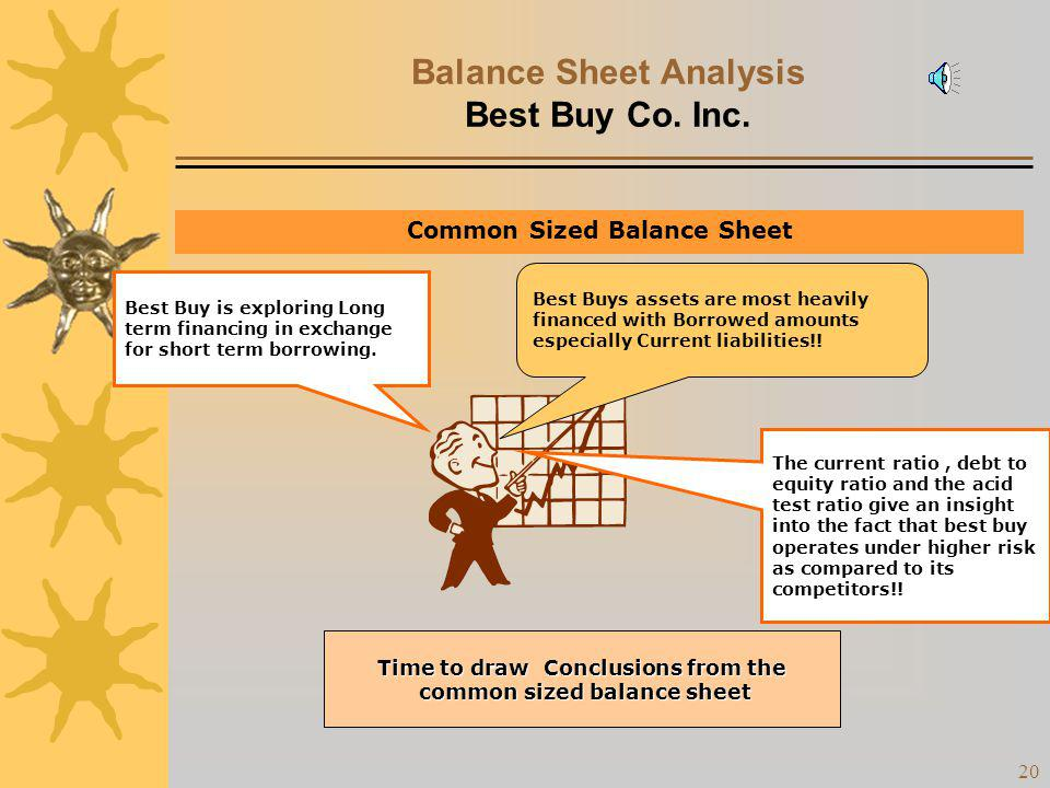 19 Balance Sheet Analysis Best Buy Co. Inc. Ratio analysis ALL THESE RATIOS ARE PERTINENT TO THE BALANCE SHEET AND HIGLY ESSENTIAL FOR DECISION MAKING