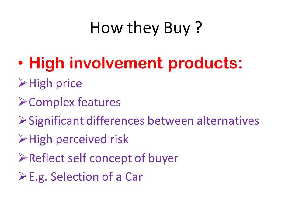 Rational behind behaviour Buyer Motivations Economic Factors Psychological Factors