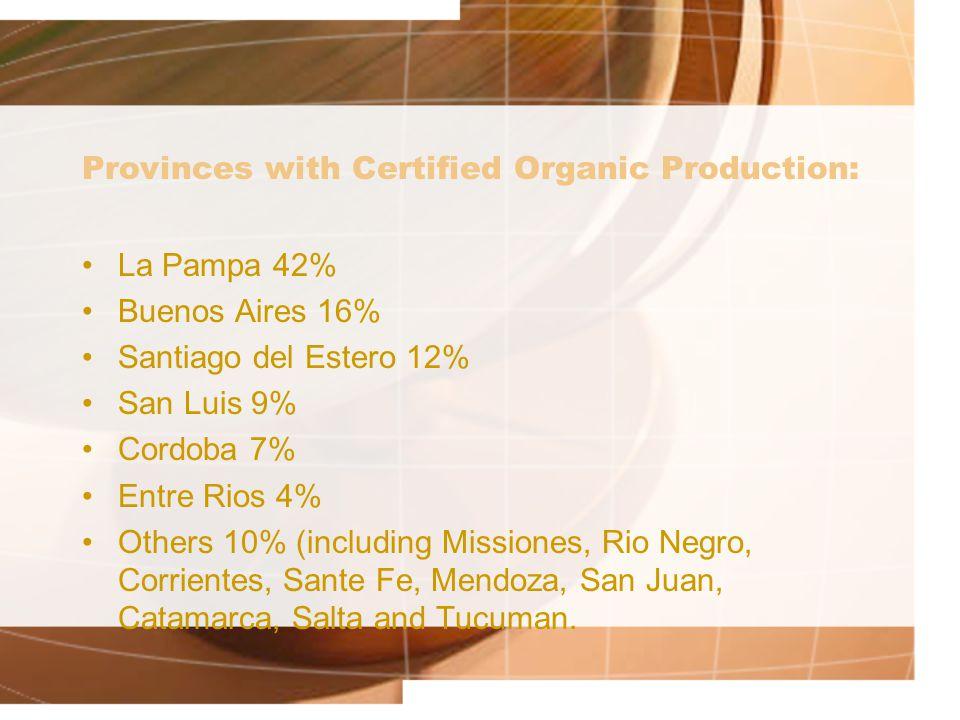 Provinces with Certified Organic Production: La Pampa 42% Buenos Aires 16% Santiago del Estero 12% San Luis 9% Cordoba 7% Entre Rios 4% Others 10% (including Missiones, Rio Negro, Corrientes, Sante Fe, Mendoza, San Juan, Catamarca, Salta and Tucuman.