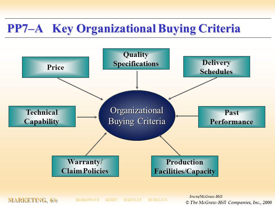 Irwin/McGraw-Hill © The McGraw-Hill Companies, Inc., 2000 MARKETING, 6/e BERKOWITZ KERIN HARTLEY RUDELIUS PP7–A Key Organizational Buying Criteria Qua