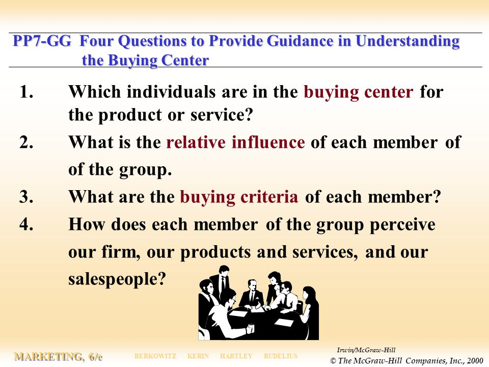 Irwin/McGraw-Hill © The McGraw-Hill Companies, Inc., 2000 MARKETING, 6/e BERKOWITZ KERIN HARTLEY RUDELIUS PP7-GG Four Questions to Provide Guidance in