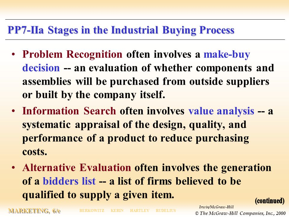 Irwin/McGraw-Hill © The McGraw-Hill Companies, Inc., 2000 MARKETING, 6/e BERKOWITZ KERIN HARTLEY RUDELIUS PP7-IIa Stages in the Industrial Buying Proc