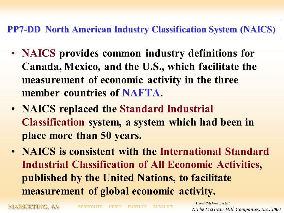 Irwin/McGraw-Hill © The McGraw-Hill Companies, Inc., 2000 MARKETING, 6/e BERKOWITZ KERIN HARTLEY RUDELIUS PP7-DD North American Industry Classificatio