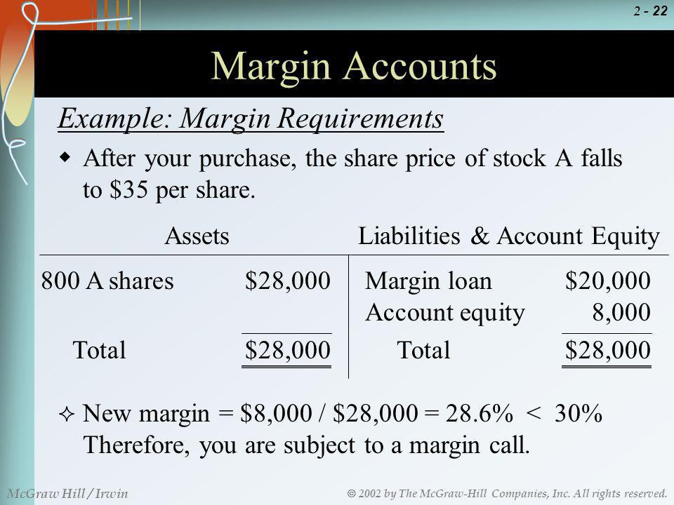 2002 by The McGraw-Hill Companies, Inc. All rights reserved. McGraw Hill / Irwin 2 - 22 Margin Accounts Example: Margin Requirements After your purcha