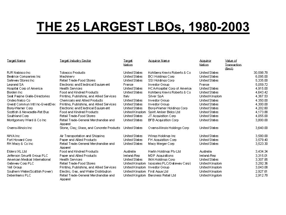 THE 25 LARGEST LBOs, 1980-2003