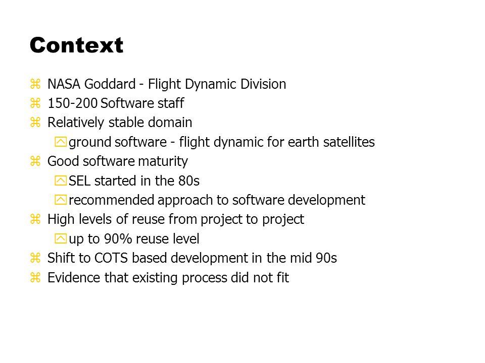 Context zNASA Goddard - Flight Dynamic Division z150-200 Software staff zRelatively stable domain yground software - flight dynamic for earth satellit