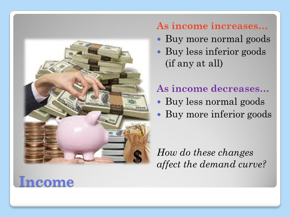 Income As income increases… Buy more normal goods Buy less inferior goods (if any at all) As income decreases… Buy less normal goods Buy more inferior goods How do these changes affect the demand curve
