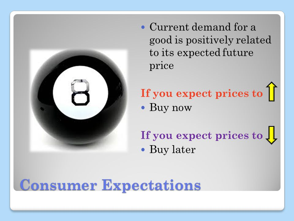 Consumer Expectations Current demand for a good is positively related to its expected future price If you expect prices to Buy now If you expect prices to Buy later