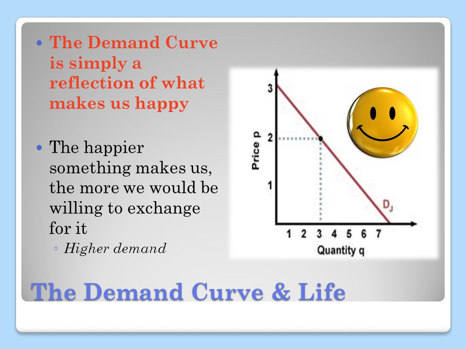The Demand Curve & Life The Demand Curve is simply a reflection of what makes us happy The happier something makes us, the more we would be willing to exchange for it Higher demand