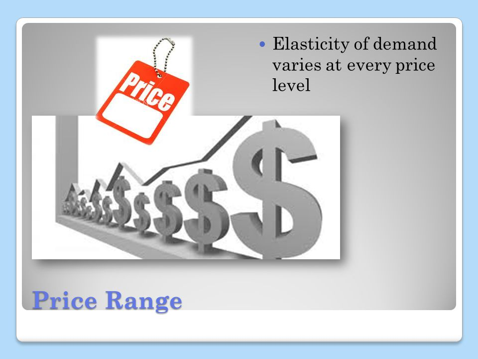Price Range Elasticity of demand varies at every price level
