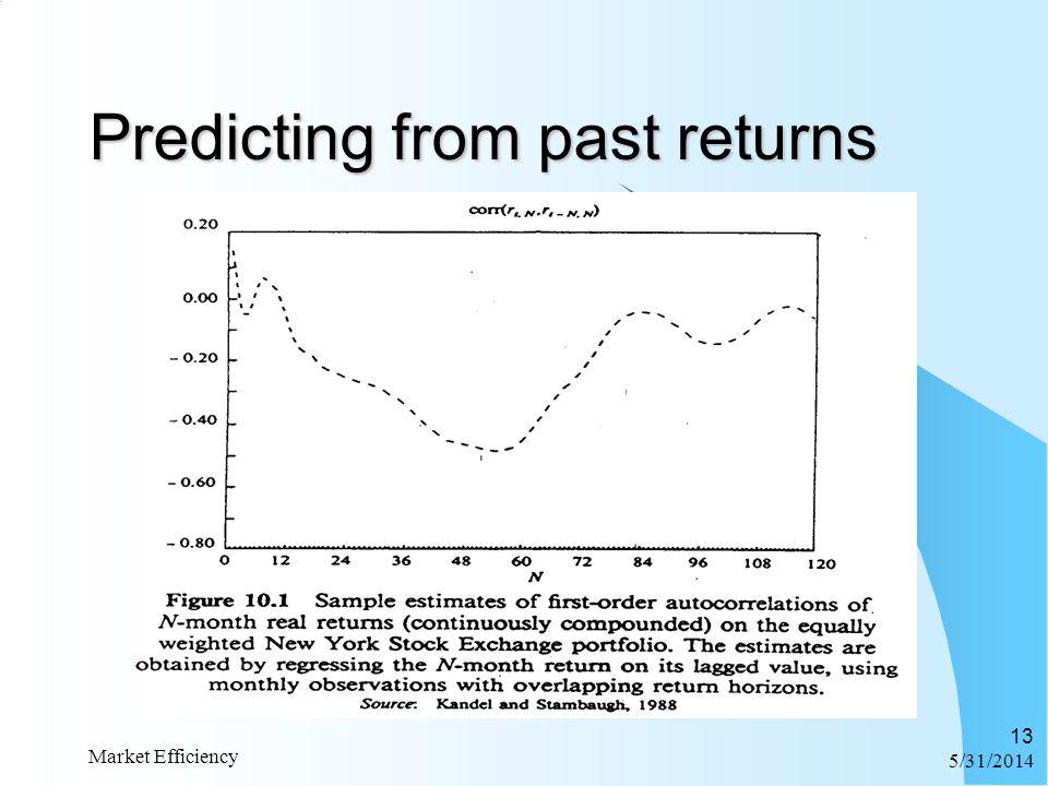 6/1/2014 Market Efficiency 13 Predicting from past returns