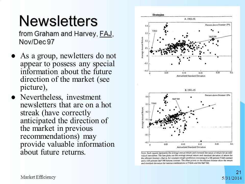 6/1/2014 Market Efficiency 21 Newsletters from Graham and Harvey, FAJ, Nov/Dec 97 As a group, newletters do not appear to possess any special informat