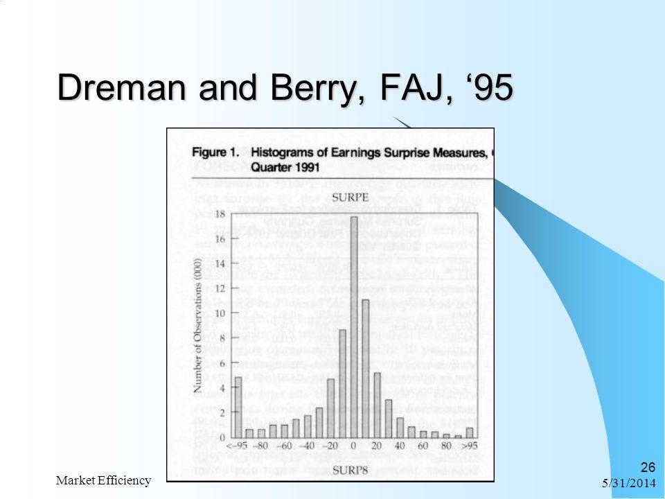 6/1/2014 Market Efficiency 26 Dreman and Berry, FAJ, 95