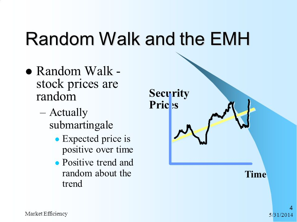 6/1/2014 Market Efficiency 4 Random Walk - stock prices are random –Actually submartingale Expected price is positive over time Positive trend and ran