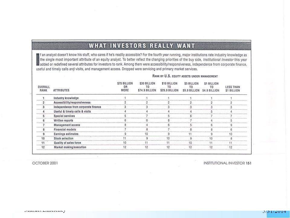 6/1/2014 Market Efficiency 42