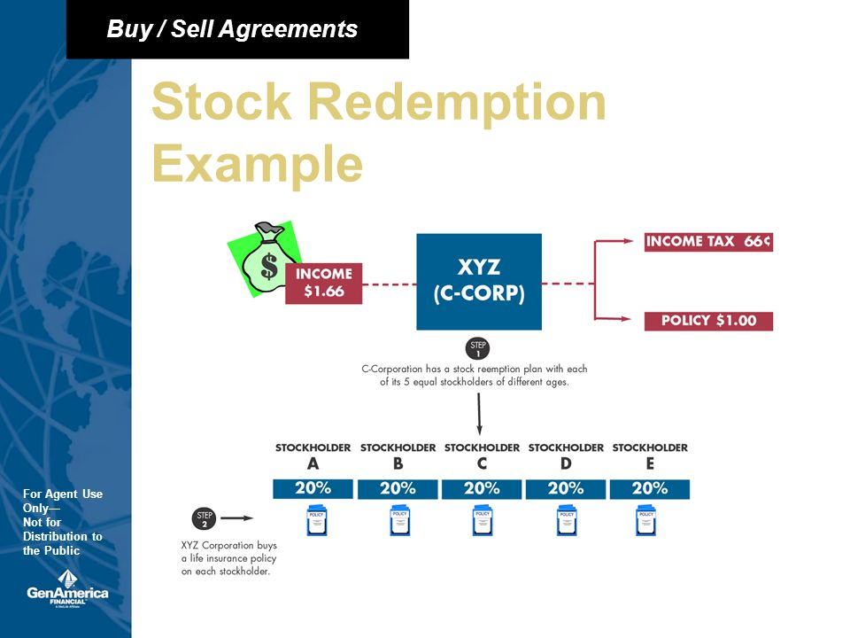 Buy sell agreements for agent use only not for distribution to the 10 buy sell agreements for agent use only not for distribution to the public buy sell agreements for agent use only not for distribution to the public platinumwayz