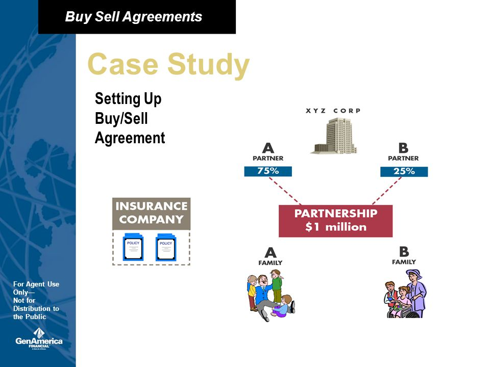 Buy Sell Agreements For Agent Use Only Not for Distribution to the Public Buy Sell Agreements For Agent Use Only Not for Distribution to the Public Case Study Setting Up Buy/Sell Agreement