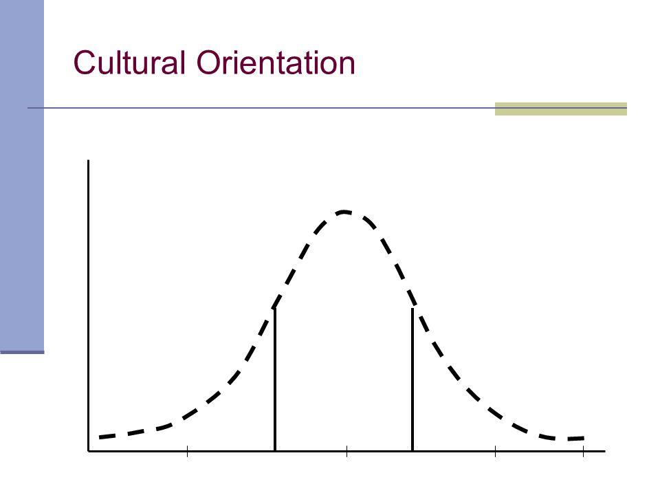 Cultural Orientation