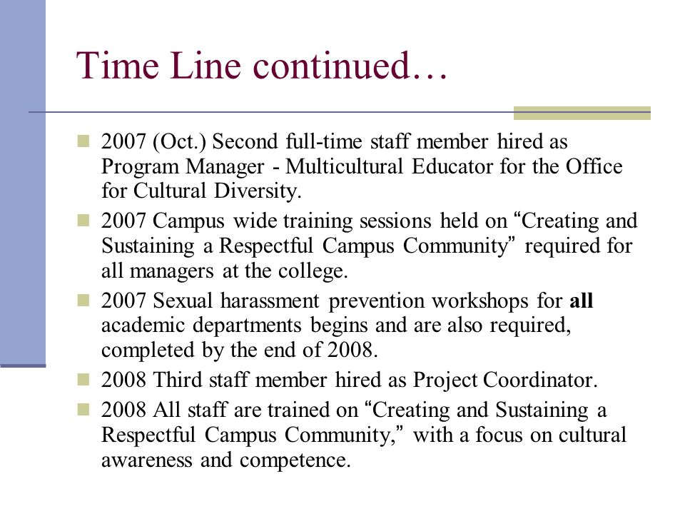 Time Line continued… 2007 (Oct.) Second full-time staff member hired as Program Manager - Multicultural Educator for the Office for Cultural Diversity.