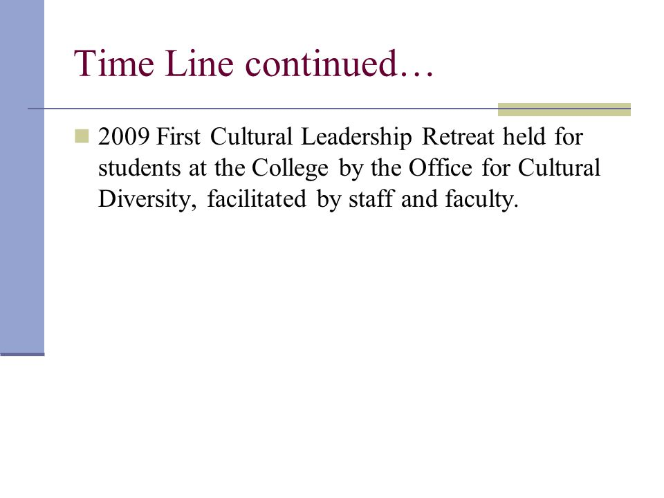 Time Line continued… 2009 First Cultural Leadership Retreat held for students at the College by the Office for Cultural Diversity, facilitated by staff and faculty.