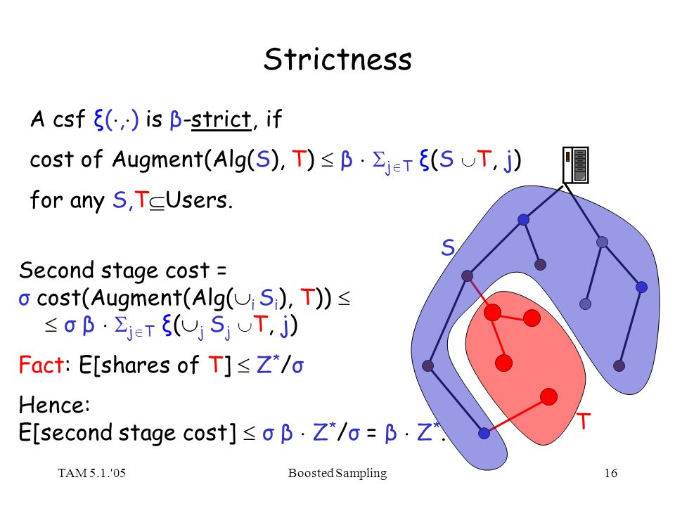 TAM 5.1. 05Boosted Sampling16 Strictness A csf ξ(, ) is β-strict, if cost of Augment(Alg(S), T) β j T ξ(S T, j) for any S,T Users.