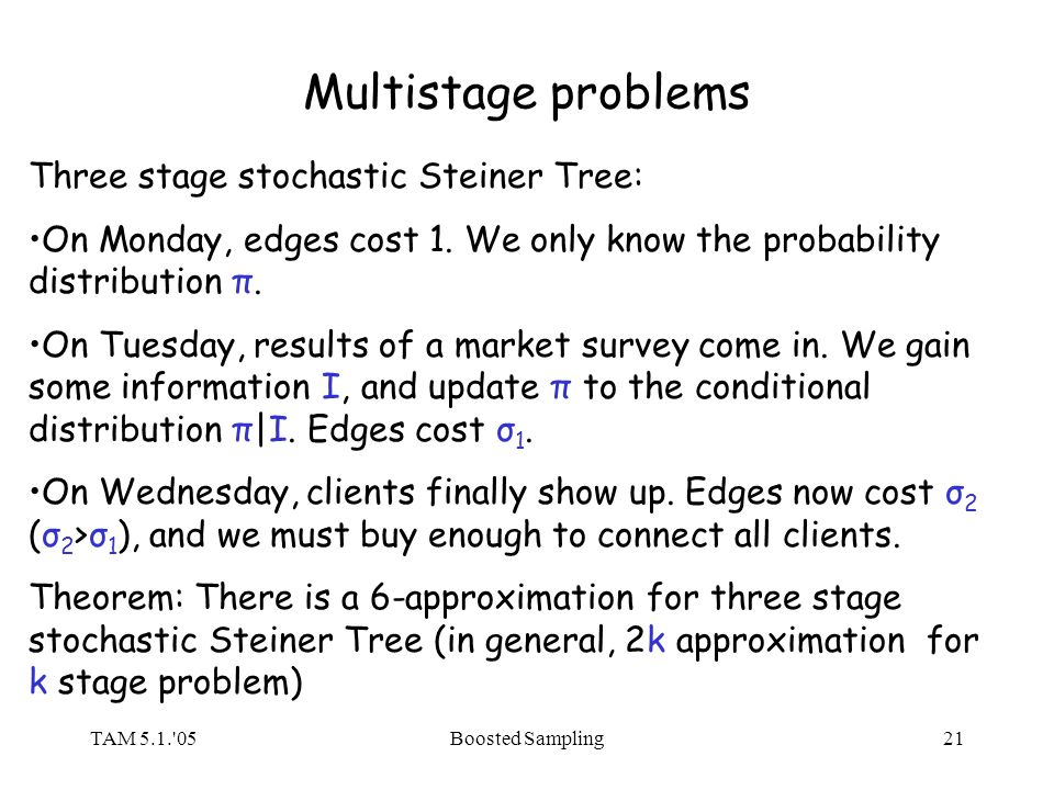 TAM 5.1. 05Boosted Sampling21 Multistage problems Three stage stochastic Steiner Tree: On Monday, edges cost 1.