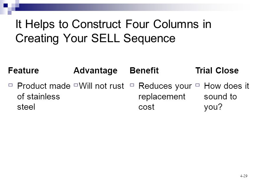 4-29 It Helps to Construct Four Columns in Creating Your SELL Sequence Feature Product made of stainless steel Advantage Will not rust Benefit Reduces your replacement cost Trial Close How does it sound to you