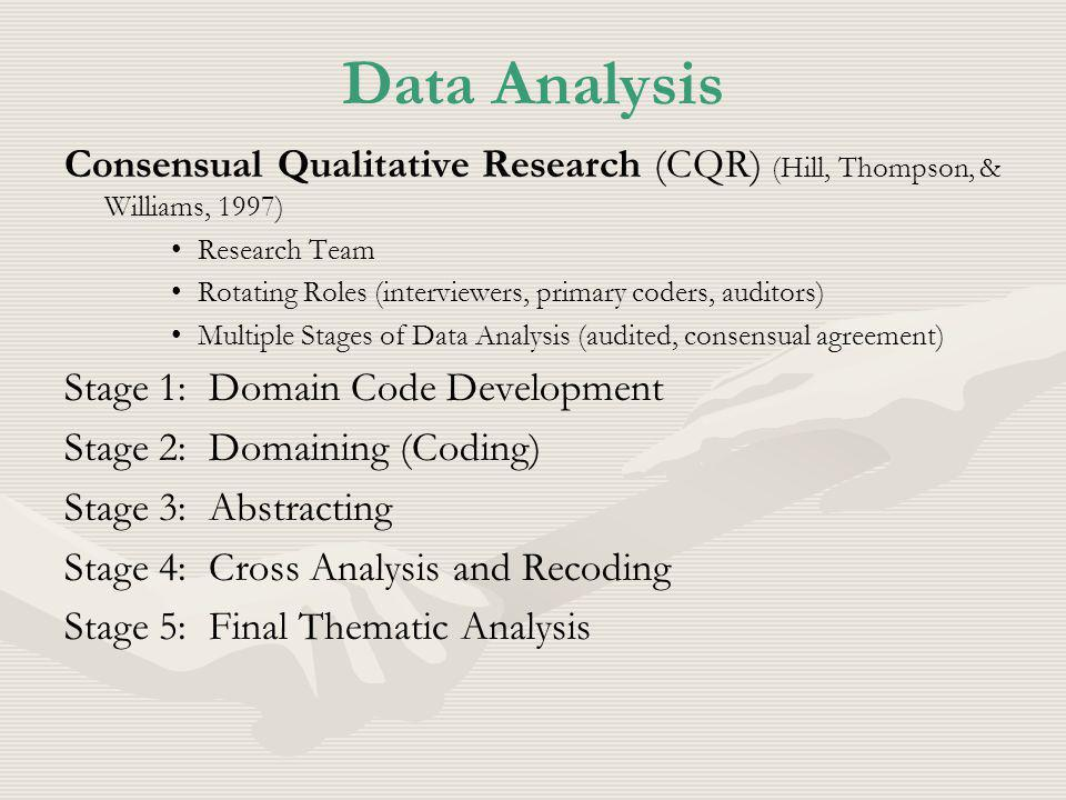 Data Analysis Consensual Qualitative Research (CQR) (Hill, Thompson, & Williams, 1997) Research Team Rotating Roles (interviewers, primary coders, auditors) Multiple Stages of Data Analysis (audited, consensual agreement) Stage 1: Domain Code Development Stage 2: Domaining (Coding) Stage 3: Abstracting Stage 4: Cross Analysis and Recoding Stage 5: Final Thematic Analysis