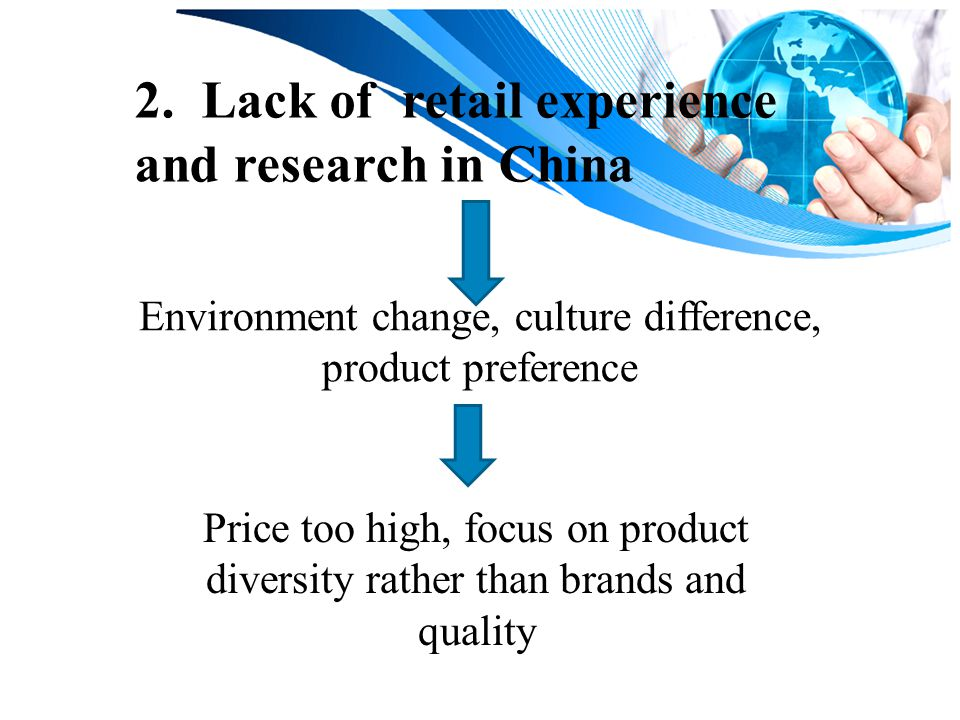 2. Lack of retail experience and research in China Environment change, culture difference, product preference Price too high, focus on product diversi