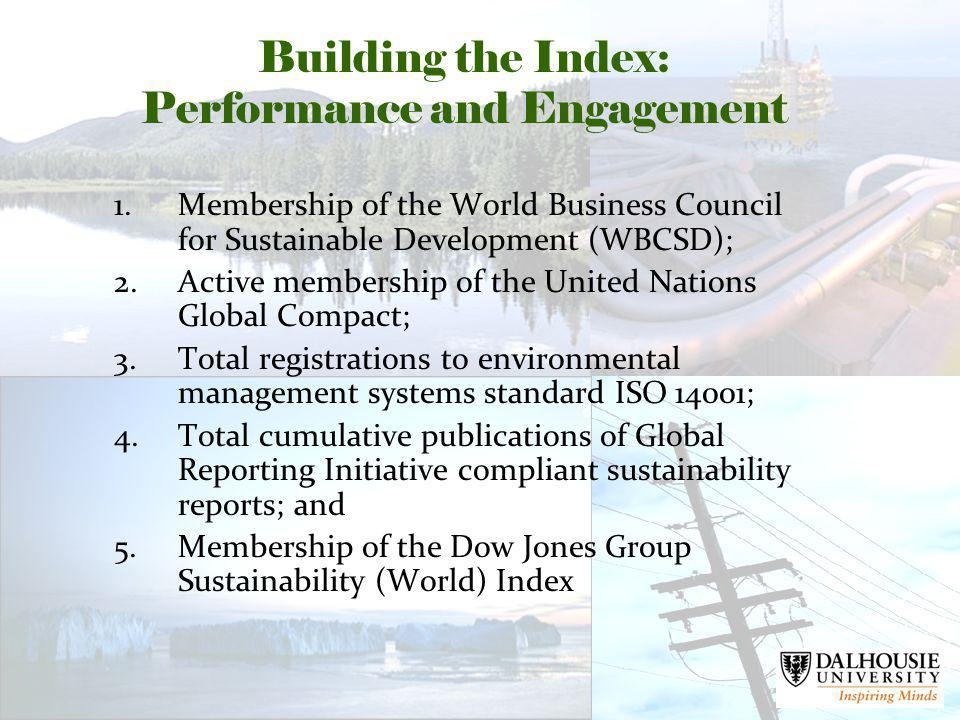 Building the Index: Performance and Engagement 1.Membership of the World Business Council for Sustainable Development (WBCSD); 2.Active membership of the United Nations Global Compact; 3.Total registrations to environmental management systems standard ISO 14001; 4.Total cumulative publications of Global Reporting Initiative compliant sustainability reports; and 5.Membership of the Dow Jones Group Sustainability (World) Index
