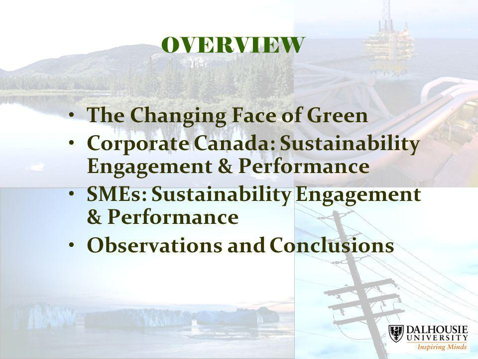 OVERVIEW The Changing Face of Green Corporate Canada: Sustainability Engagement & Performance SMEs: Sustainability Engagement & Performance Observations and Conclusions