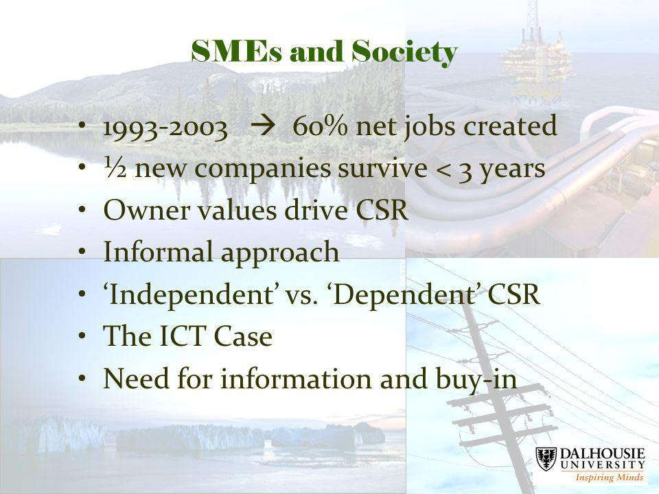 SMEs and Society 1993-2003 60% net jobs created ½ new companies survive < 3 years Owner values drive CSR Informal approach Independent vs.