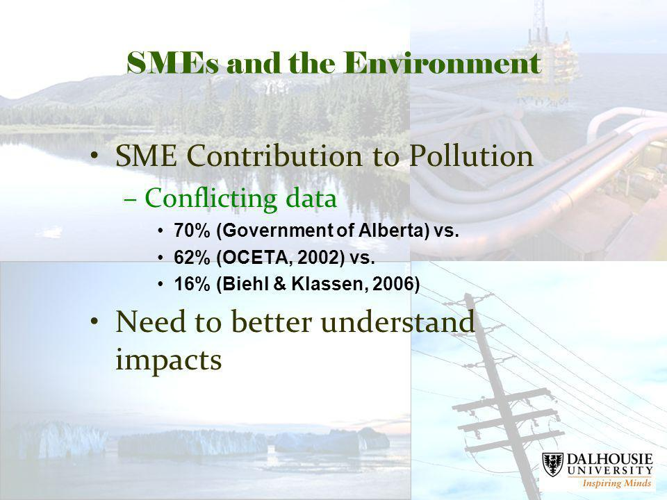 SMEs and the Environment SME Contribution to Pollution –Conflicting data 70% (Government of Alberta) vs.