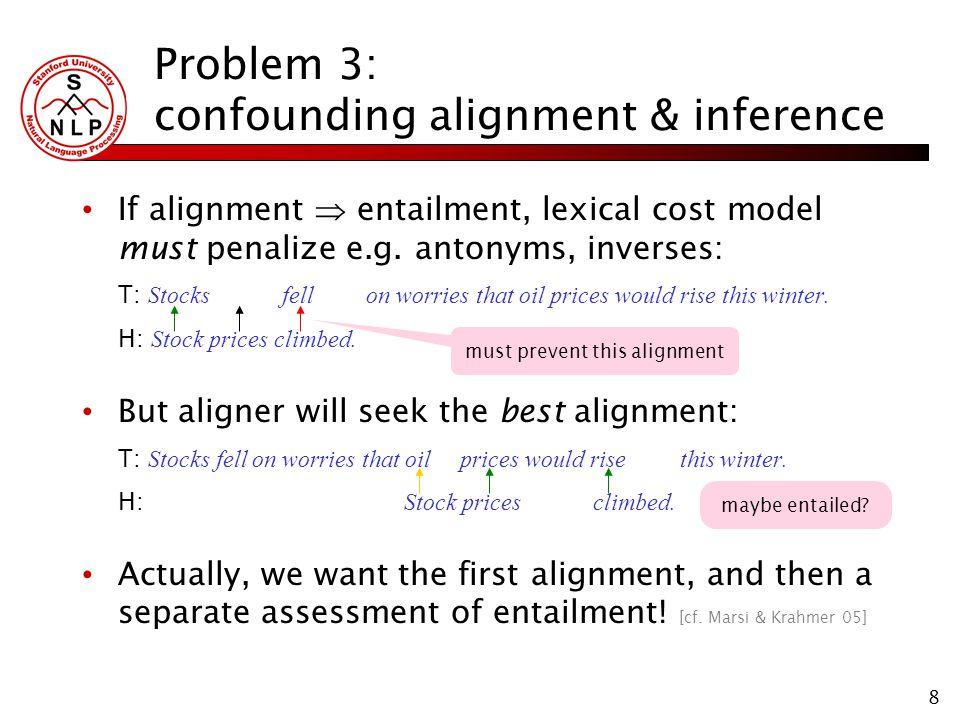 8 Problem 3: confounding alignment & inference If alignment entailment, lexical cost model must penalize e.g.