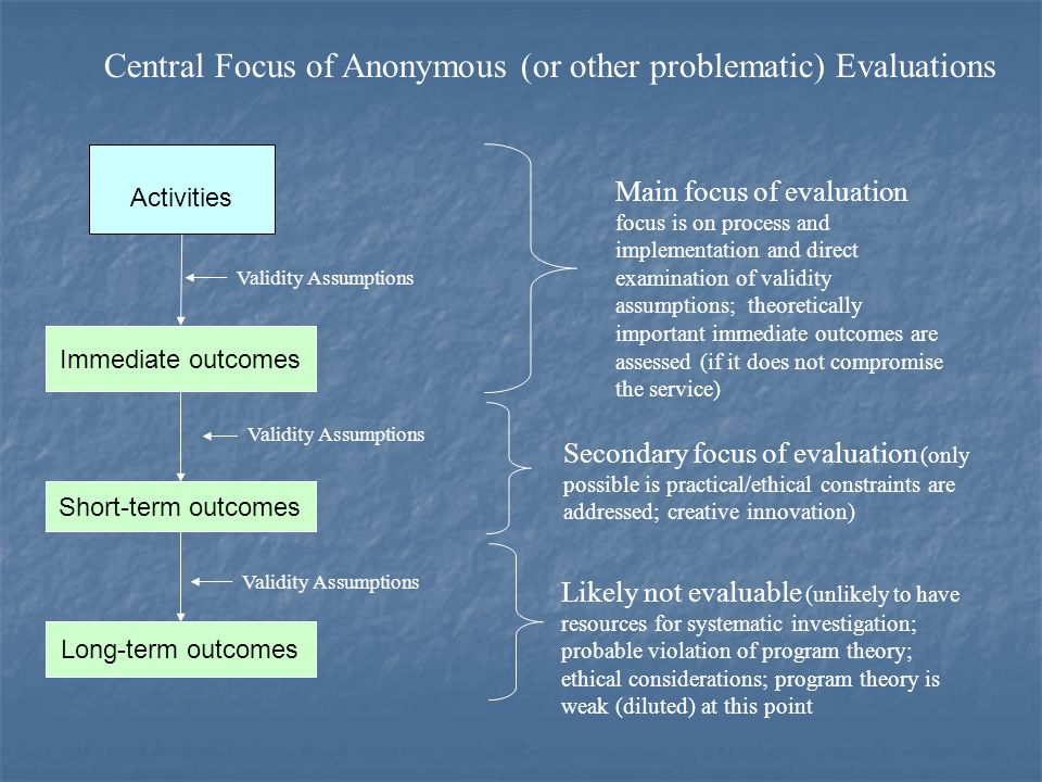 Activities Immediate outcomes Validity Assumptions Short-term outcomes Long-term outcomes Validity Assumptions Main focus of evaluation focus is on process and implementation and direct examination of validity assumptions; theoretically important immediate outcomes are assessed (if it does not compromise the service) Secondary focus of evaluation (only possible is practical/ethical constraints are addressed; creative innovation) Likely not evaluable (unlikely to have resources for systematic investigation; probable violation of program theory; ethical considerations; program theory is weak (diluted) at this point Central Focus of Anonymous (or other problematic) Evaluations