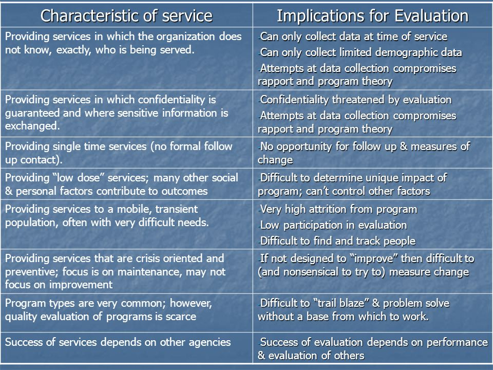 Characteristic of service Implications for Evaluation Providing services in which the organization does not know, exactly, who is being served.