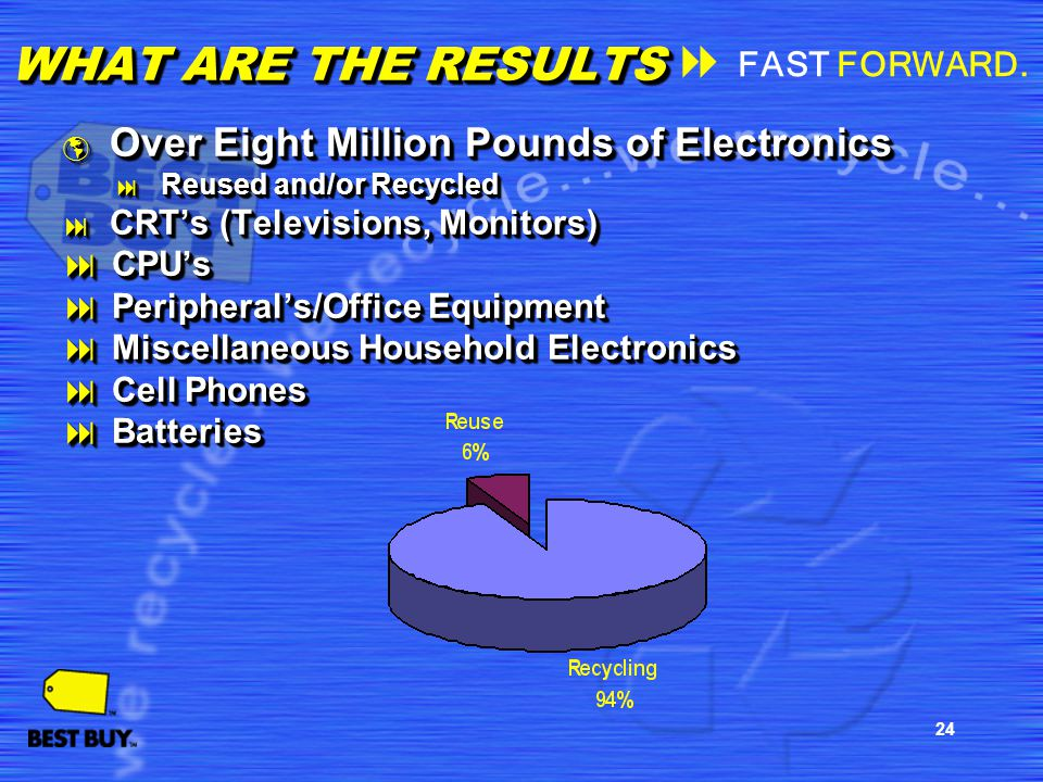 24 WHAT ARE THE RESULTS Over Eight Million Pounds of Electronics Over Eight Million Pounds of Electronics Reused and/or Recycled Reused and/or Recycle