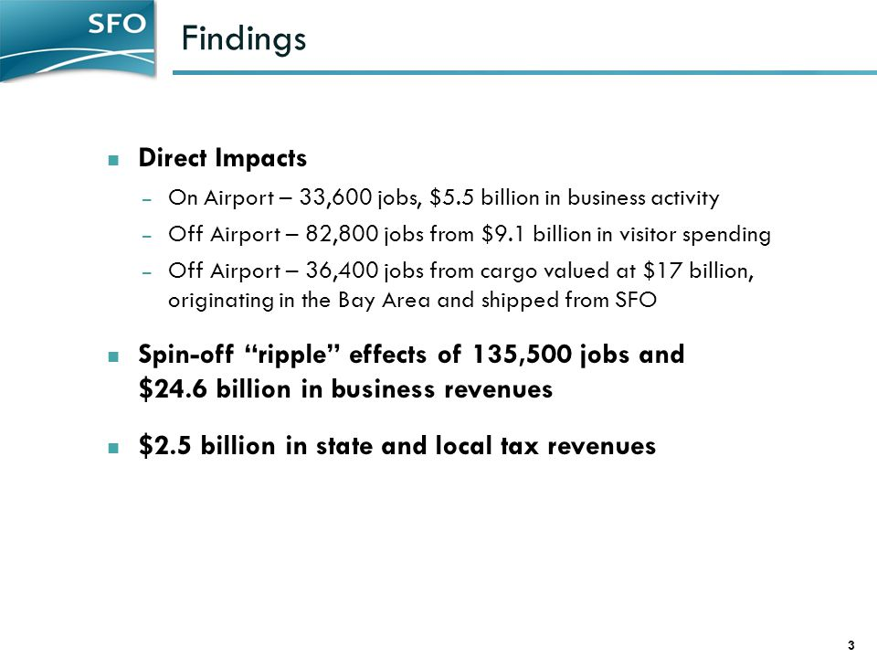 Findings 3 Direct Impacts – On Airport – 33,600 jobs, $5.5 billion in business activity – Off Airport – 82,800 jobs from $9.1 billion in visitor spending – Off Airport – 36,400 jobs from cargo valued at $17 billion, originating in the Bay Area and shipped from SFO Spin-off ripple effects of 135,500 jobs and $24.6 billion in business revenues $2.5 billion in state and local tax revenues
