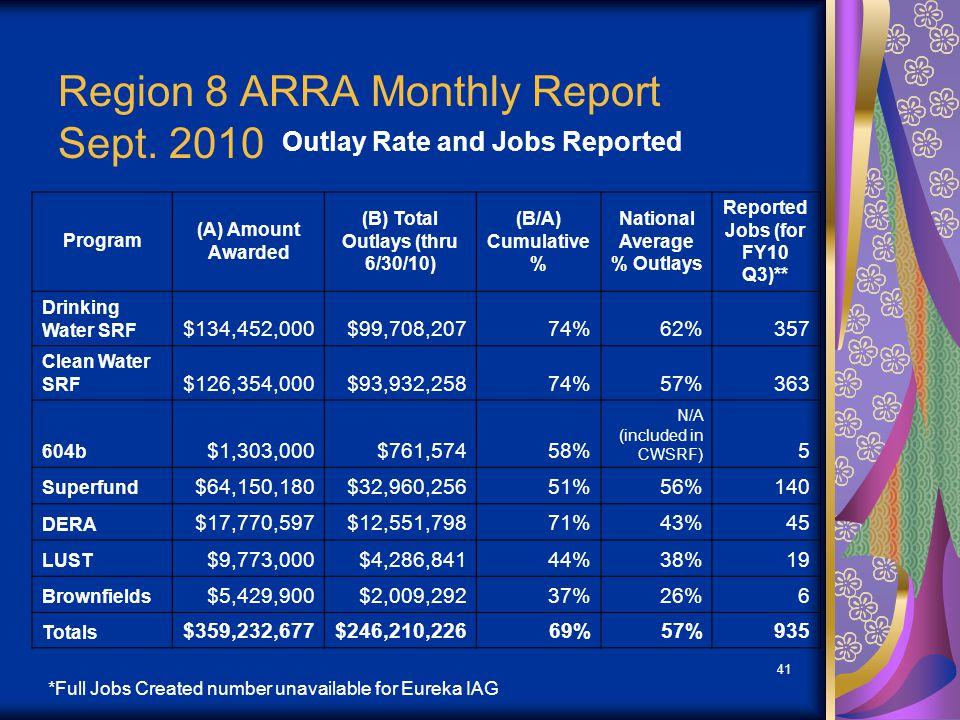 41 Region 8 ARRA Monthly Report Sept.