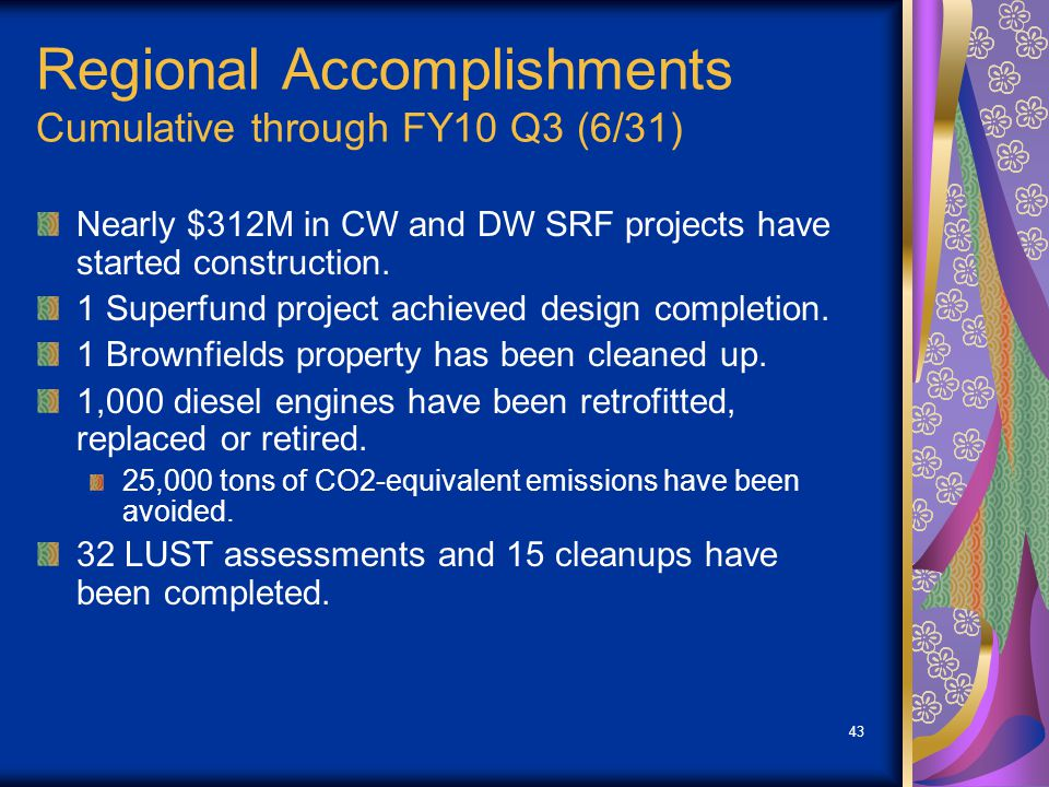 43 Regional Accomplishments Cumulative through FY10 Q3 (6/31) Nearly $312M in CW and DW SRF projects have started construction.