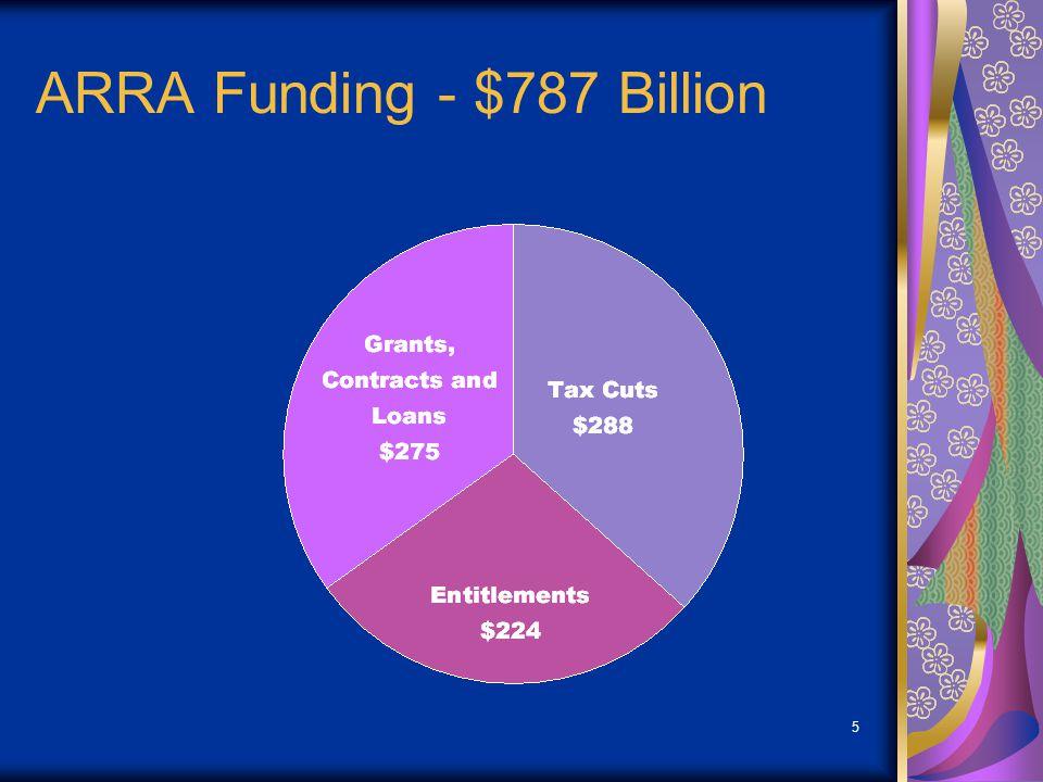 5 ARRA Funding - $787 Billion
