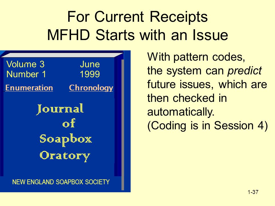 1-37 For Current Receipts MFHD Starts with an Issue Volume 3 June Number 1 1999 Journal of Soapbox Oratory NEW ENGLAND SOAPBOX SOCIETY With pattern codes, the system can predict future issues, which are then checked in automatically.