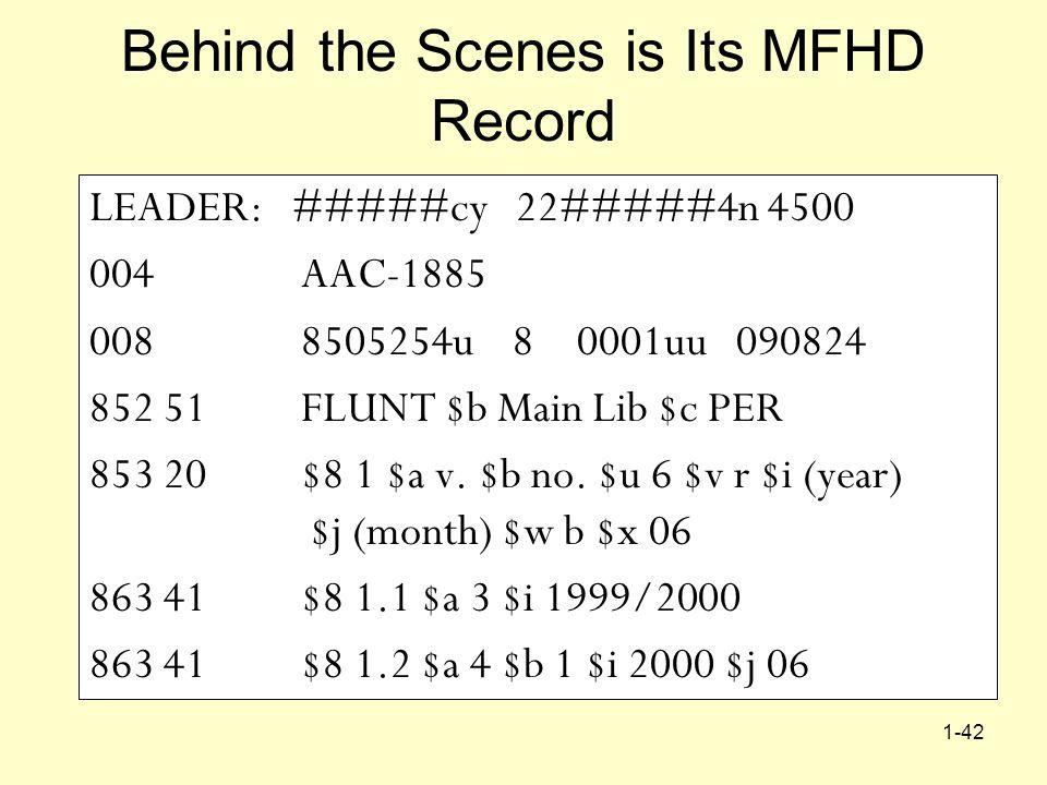 1-42 Behind the Scenes is Its MFHD Record LEADER: #####cy 22#####4n 4500 004 AAC-1885 008 8505254u 8 0001uu 090824 852 51 FLUNT $b Main Lib $c PER 853