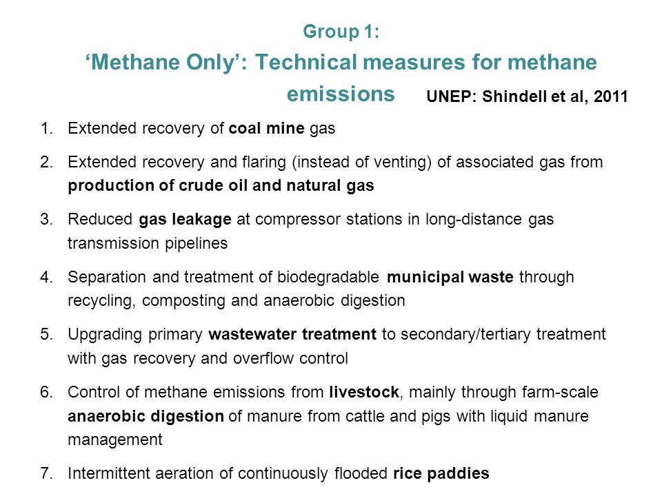 Group 1: Methane Only: Technical measures for methane emissions 1.Extended recovery of coal mine gas 2.Extended recovery and flaring (instead of venti