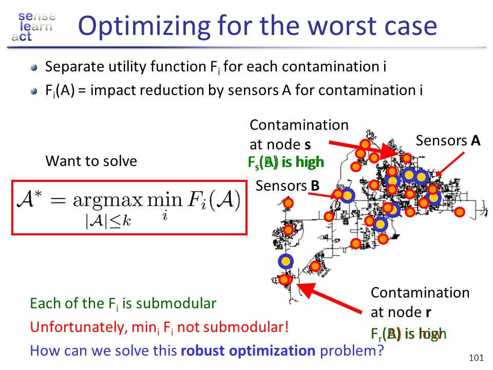 100 Robust optimization Complex constraints Constrained maximization: Outline Selected set Utility function Budget Selection cost Subset selection